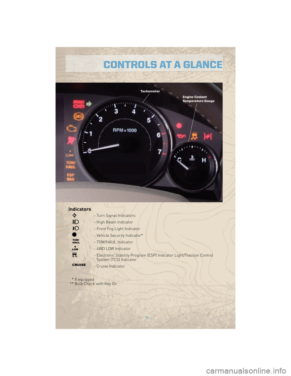 JEEP COMMANDER 2010 1.G User Guide, Page 9