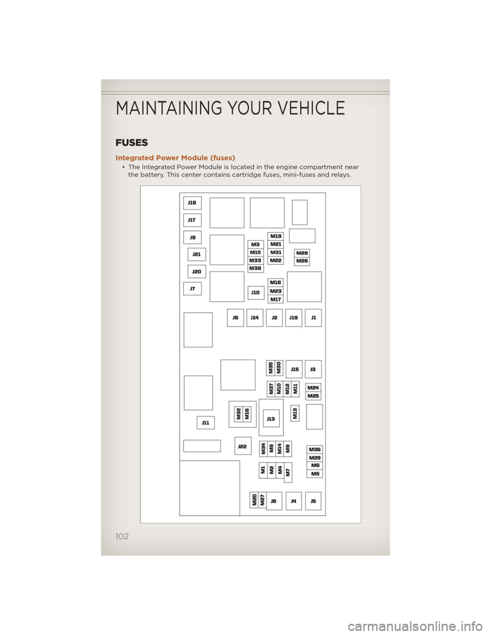 jeep liberty 2012 kk / 2 g user guide, page 104  fuses