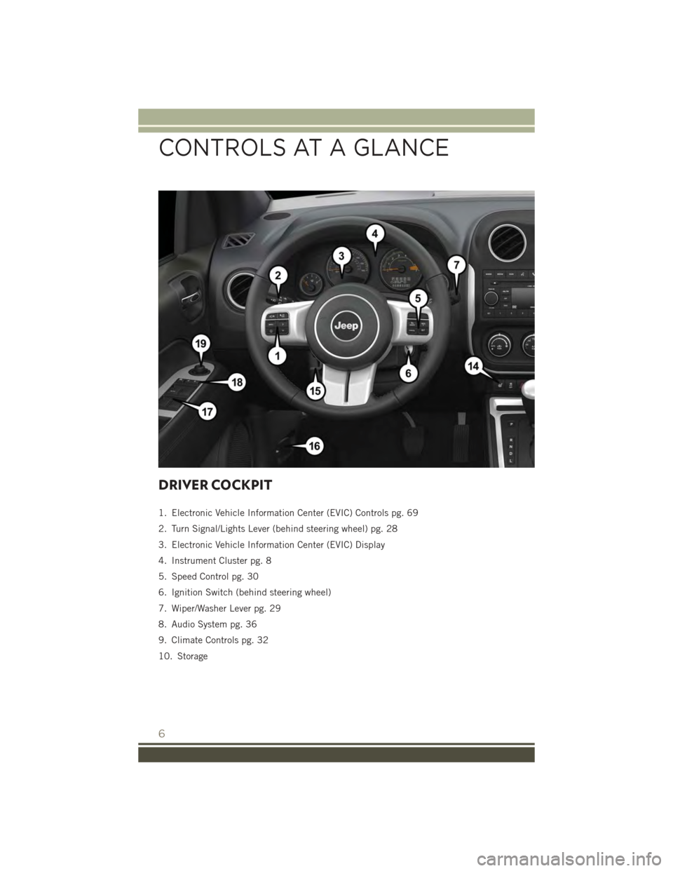 JEEP PATRIOT 2015 1.G User Guide, Page 8