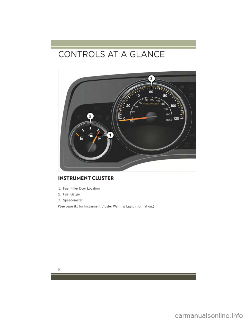 JEEP PATRIOT 2015 1.G User Guide, Page 10