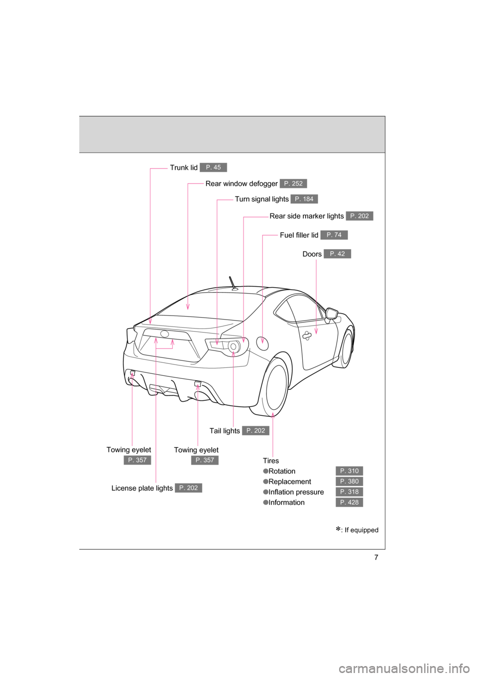 SUBARU BRZ 2014 1.G Owners Manual, Page 7