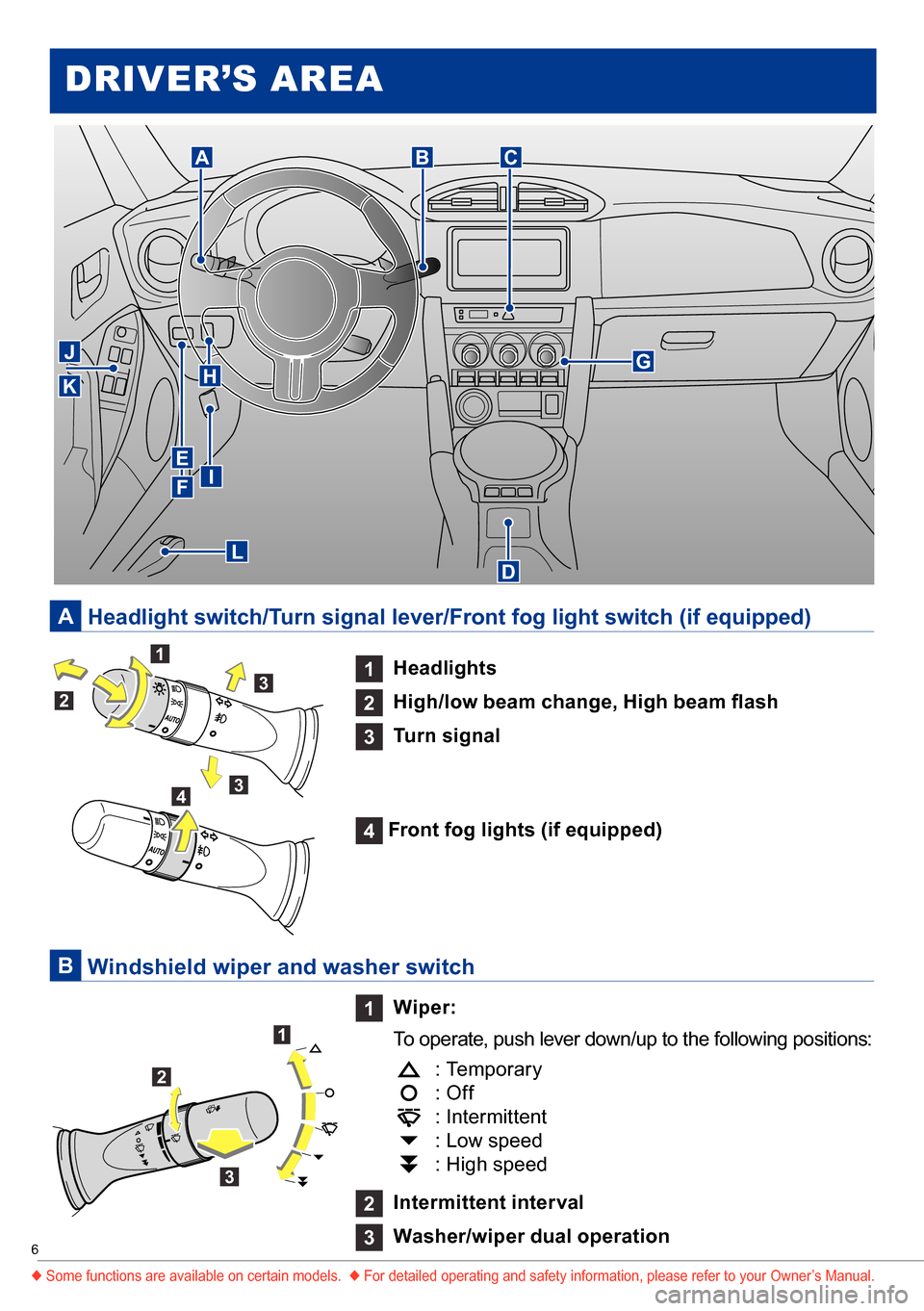 SUBARU BRZ 2016 1.G Quick Reference Guide, Page 6