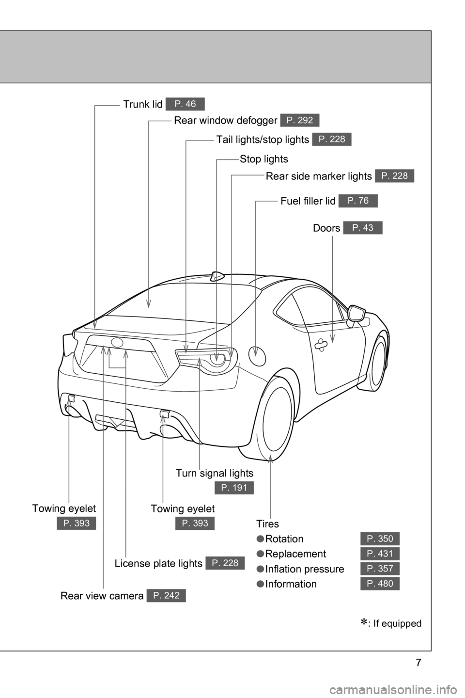 SUBARU BRZ 2017 1.G Owners Manual, Page 9