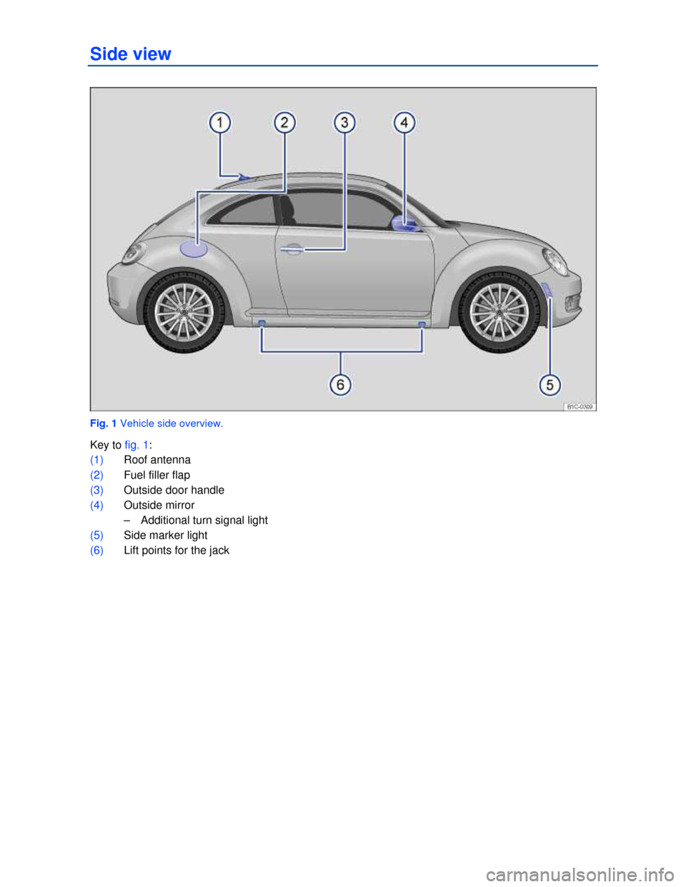 VOLKSWAGEN BEETLE 2013 3.G Owners Manual   Side view    Fig. 1 Vehicle side overview.  Key to fig. 1:  (1) Roof antenna   (2) Fuel filler flap   (3) Outside door handle   (4) Outside mirror   –  Additional turn signal light   (5) Side mark