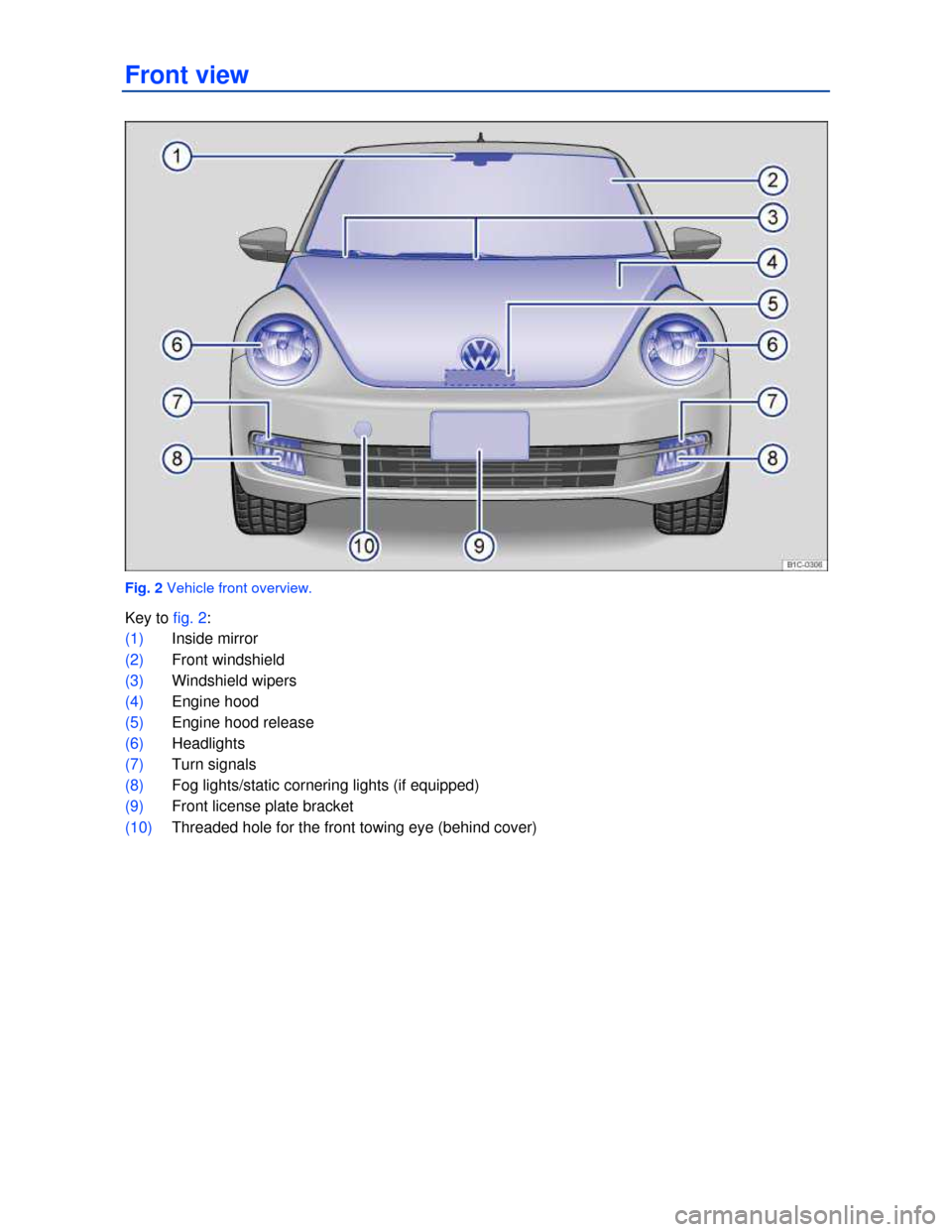 VOLKSWAGEN BEETLE 2013 3.G Owners Manual   Front view    Fig. 2 Vehicle front overview.  Key to fig. 2:  (1) Inside mirror   (2) Front windshield  (3) Windshield wipers   (4) Engine hood   (5) Engine hood release   (6) Headlights   (7) Turn