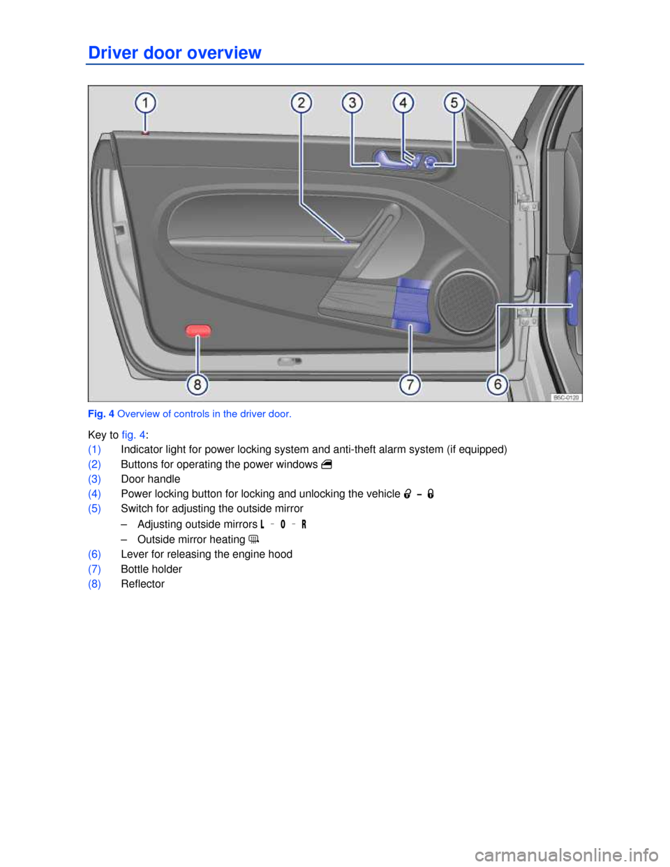 VOLKSWAGEN BEETLE 2013 3.G Owners Manual   Driver door overview    Fig. 4 Overview of controls in the driver door.  Key to fig. 4:  (1) Indicator light for power locking system and anti-theft alarm system (if equipped)   (2) Buttons for oper