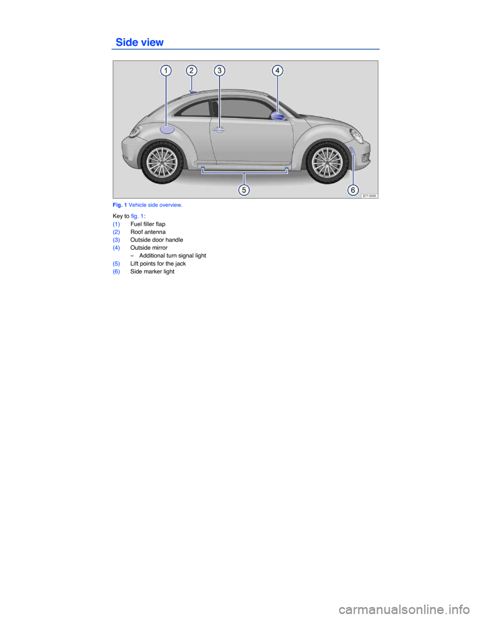 VOLKSWAGEN BEETLE 2015 3.G Owners Manual    Side view    Fig. 1 Vehicle side overview.  Key to fig. 1:  (1) Fuel filler flap   (2) Roof antenna