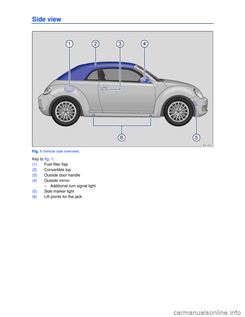 VOLKSWAGEN BEETLE CONVERTIBLE 2013 3.G Owners Manual   Side view    Fig. 1 Vehicle side overview.  Key to fig. 1:  (1) Fuel filler flap   (2) Convertible top   (3) Outside door handle   (4) Outside mirror   –  Additional turn signal light   (5) Side m