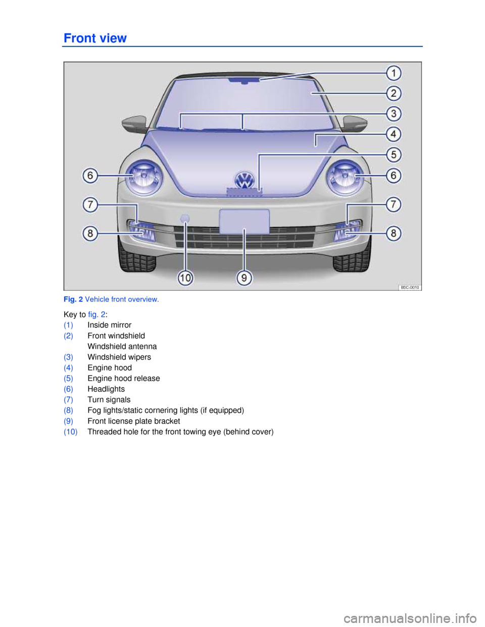VOLKSWAGEN BEETLE CONVERTIBLE 2013 3.G Owners Manual   Front view    Fig. 2 Vehicle front overview.  Key to fig. 2:  (1) Inside mirror   (2) Front windshield   Windshield antenna   (3) Windshield wipers   (4) Engine hood   (5) Engine hood release   (6)