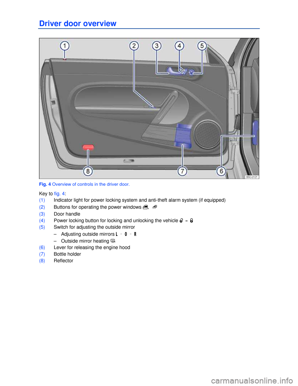 VOLKSWAGEN BEETLE CONVERTIBLE 2013 3.G Owners Manual   Driver door overview    Fig. 4 Overview of controls in the driver door.  Key to fig. 4:  (1) Indicator light for power locking system and anti-theft alarm system (if equipped)   (2) Buttons for oper