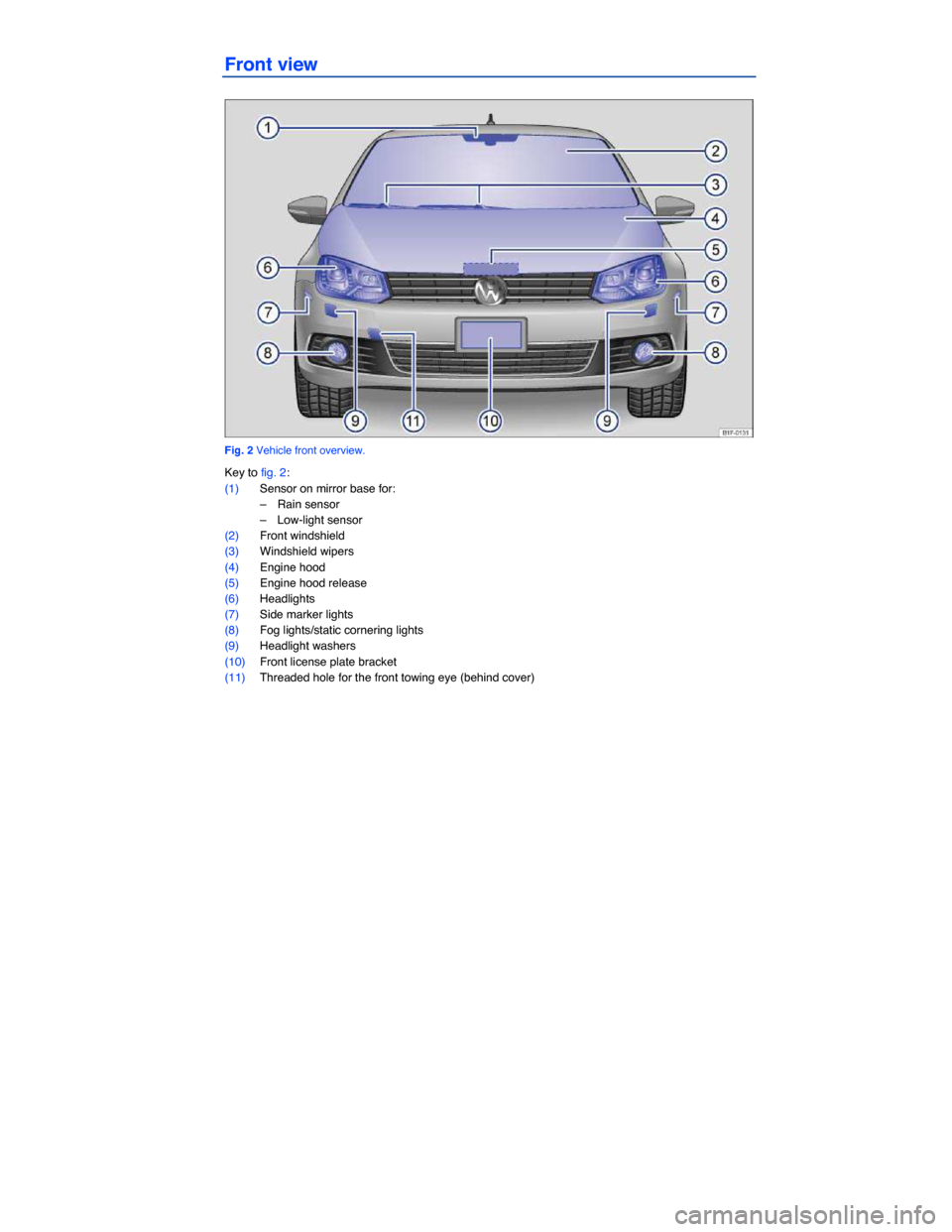 VOLKSWAGEN EOS 2013 1.G Owners Manual   Front view    Fig. 2 Vehicle front overview.  Key to fig. 2:  (1) Sensor on mirror base for:  –  Rain sensor   –  Low-light sensor   (2) Front windshield  (3) Windshield wipers   (4) Engine hood