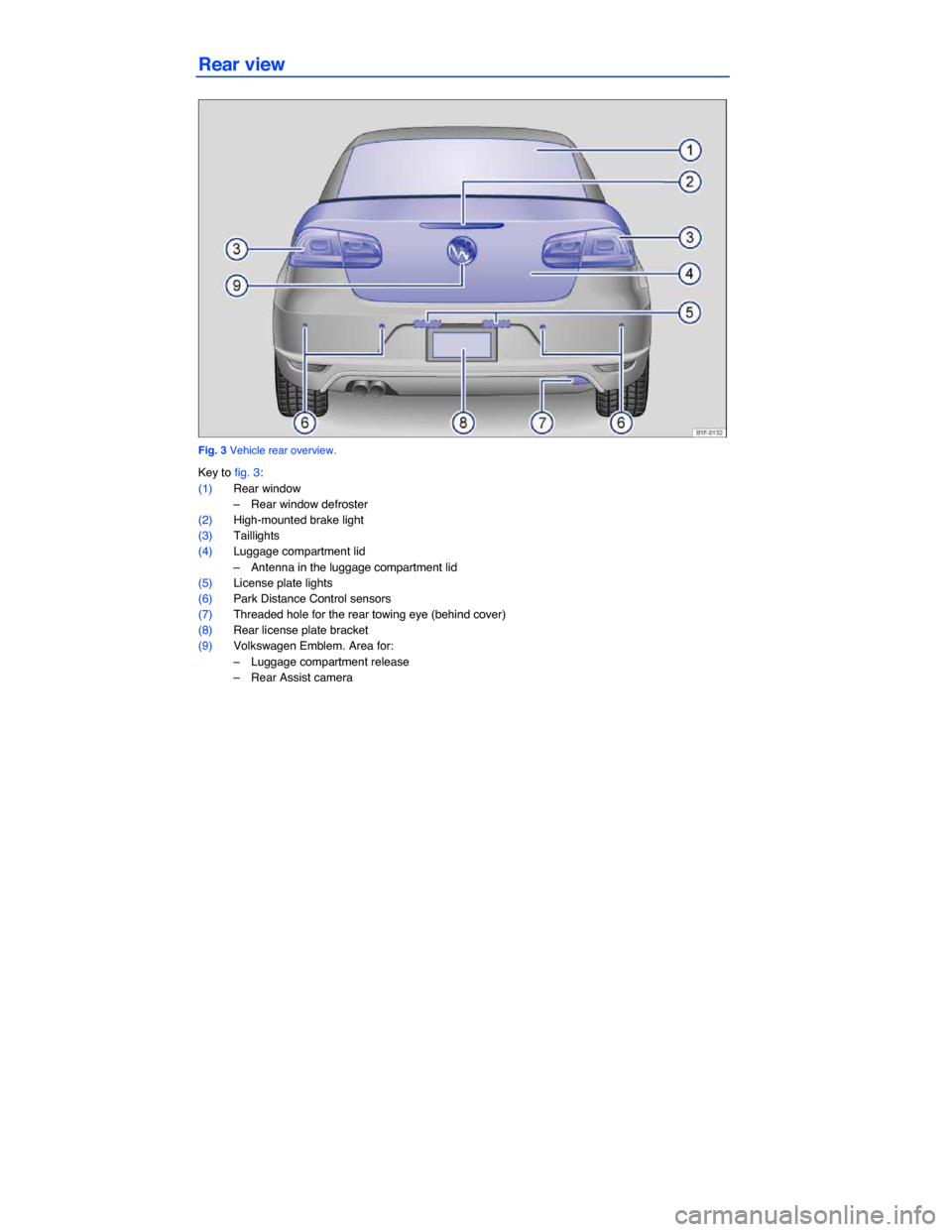 VOLKSWAGEN EOS 2013 1.G Owners Manual   Rear view    Fig. 3 Vehicle rear overview.  Key to fig. 3:  (1) Rear window  –  Rear window defroster   (2) High-mounted brake light  (3) Taillights  (4) Luggage compartment lid  –  Antenna in t