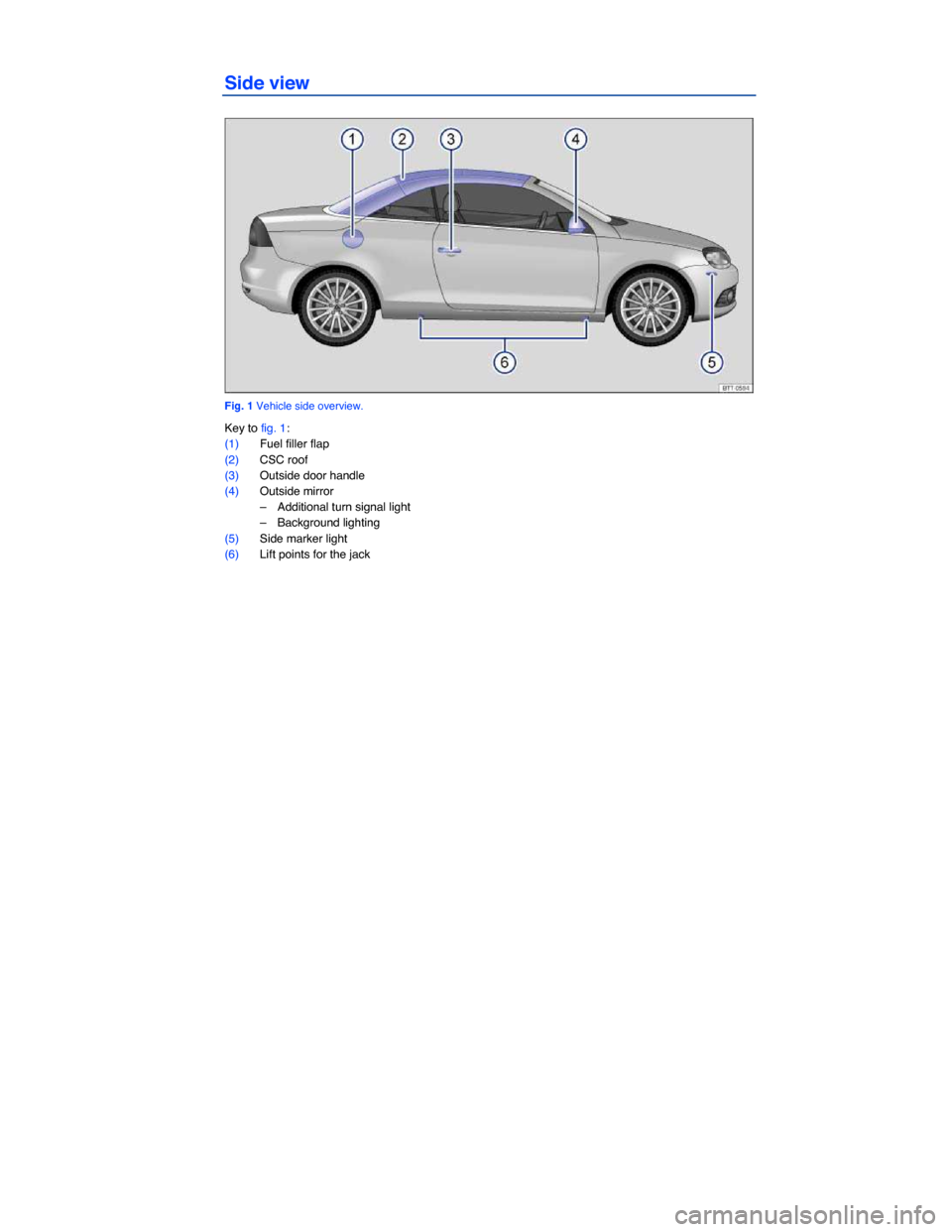 VOLKSWAGEN EOS 2014 1.G Owners Manual     Side view    Fig. 1 Vehicle side overview.  Key to fig. 1:  (1) Fuel filler flap   (2) CSC roof   (3) Outside door handle   (4) Outside mirror   –  Additional turn signal light   –  Background