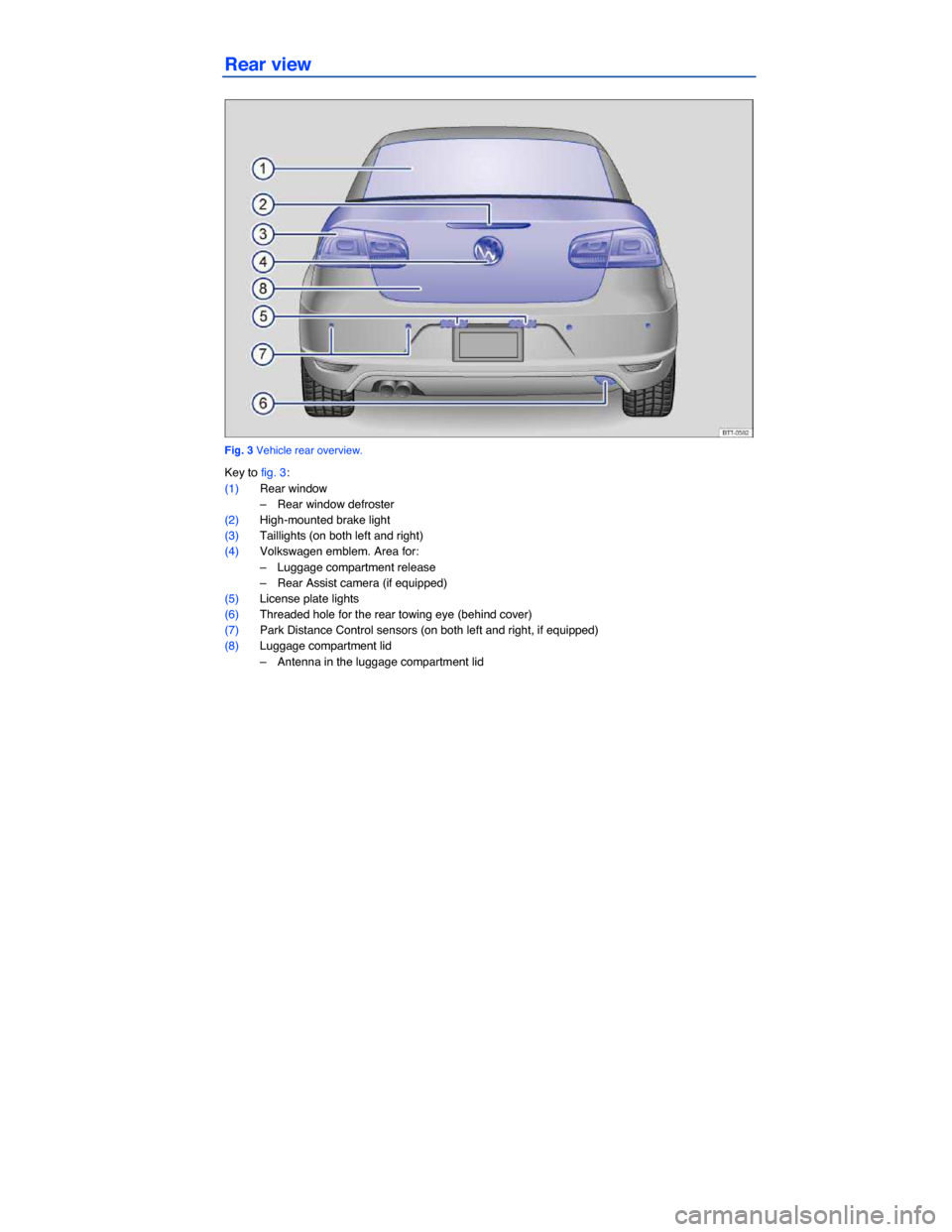VOLKSWAGEN EOS 2014 1.G Owners Manual     Rear view    Fig. 3 Vehicle rear overview.  Key to fig. 3:  (1) Rear window  –  Rear window defroster   (2) High-mounted brake light  (3) Taillights (on both left and right)   (4) Volkswagen emb