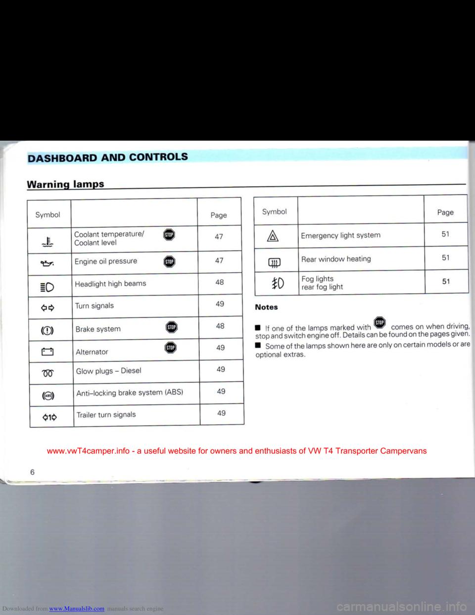 Vw T4 Dashboard Wiring Diagram : Vw t camper wiring diagram transporter