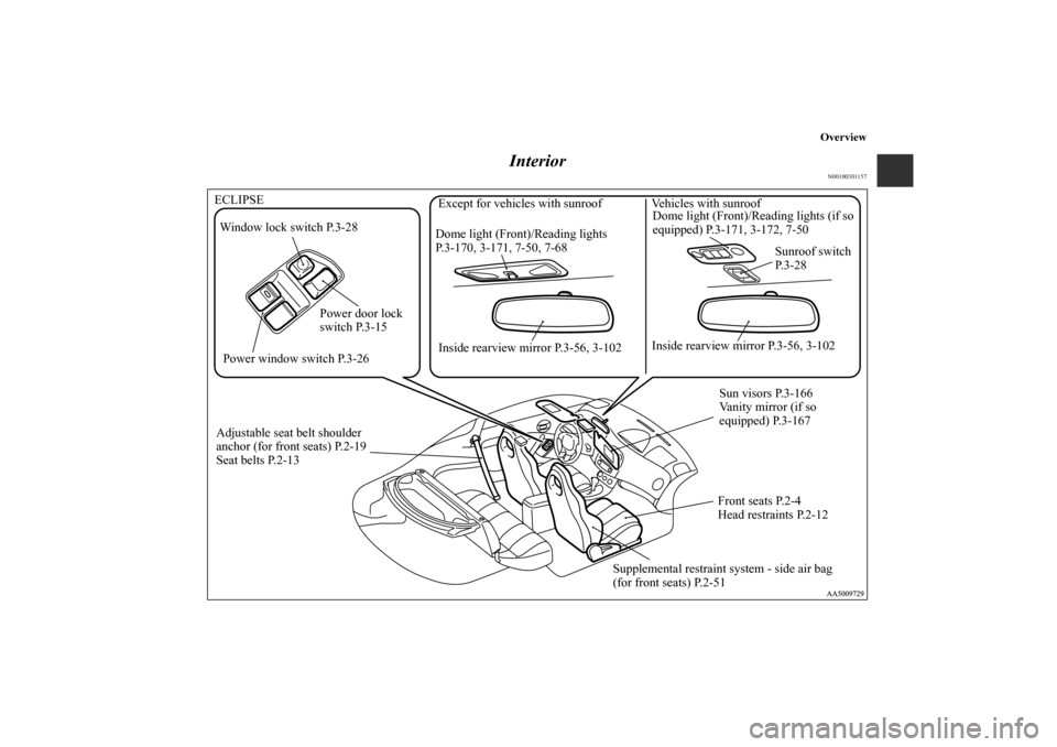 MITSUBISHI ECLIPSE 2012 4.G Owners Manual Overview Interior N00100301157 Power window switch P.3-26Dome light (Front)/Reading lights  P.3-170, 3-171, 7-50, 7-68 Inside rearview mirror P.3-56, 3-102 Sun visors P.3-166 Vanity mirror (if so  equ