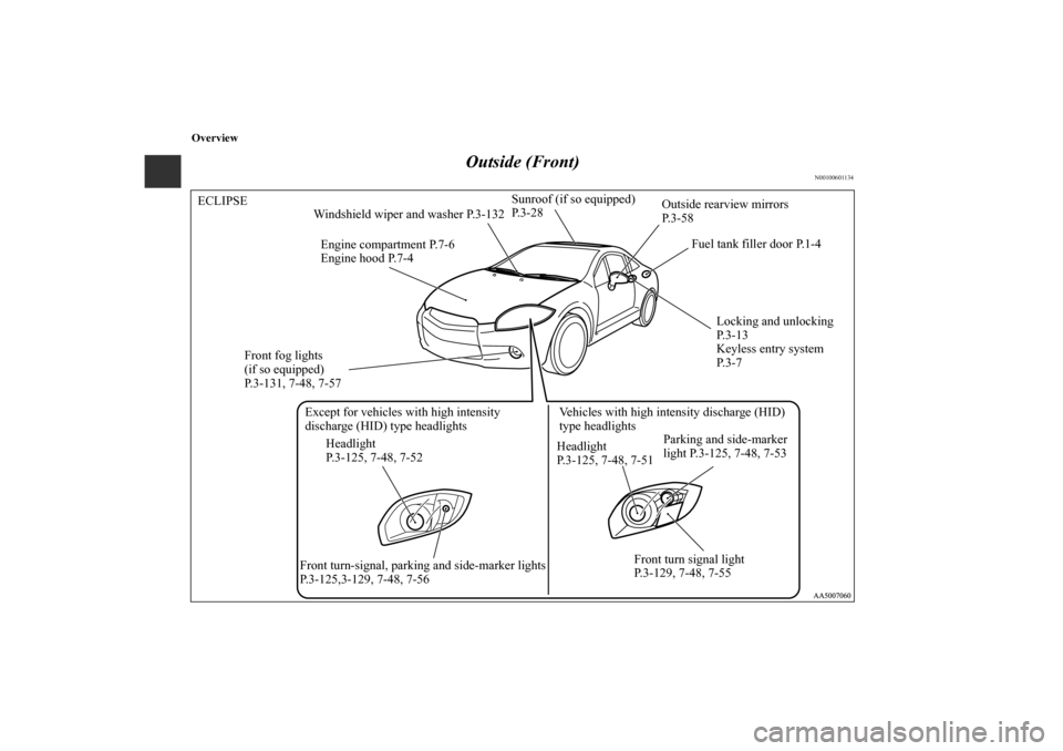 MITSUBISHI ECLIPSE 2012 4.G Owners Manual Overview Outside (Front) N00100601134 Sunroof (if so equipped)  P. 3 - 2 8 ECLIPSE Outside rearview mirrors  P. 3 - 5 8 Fuel tank filler door P.1-4 Locking and unlocking  P. 3 - 1 3 Keyless entry syst