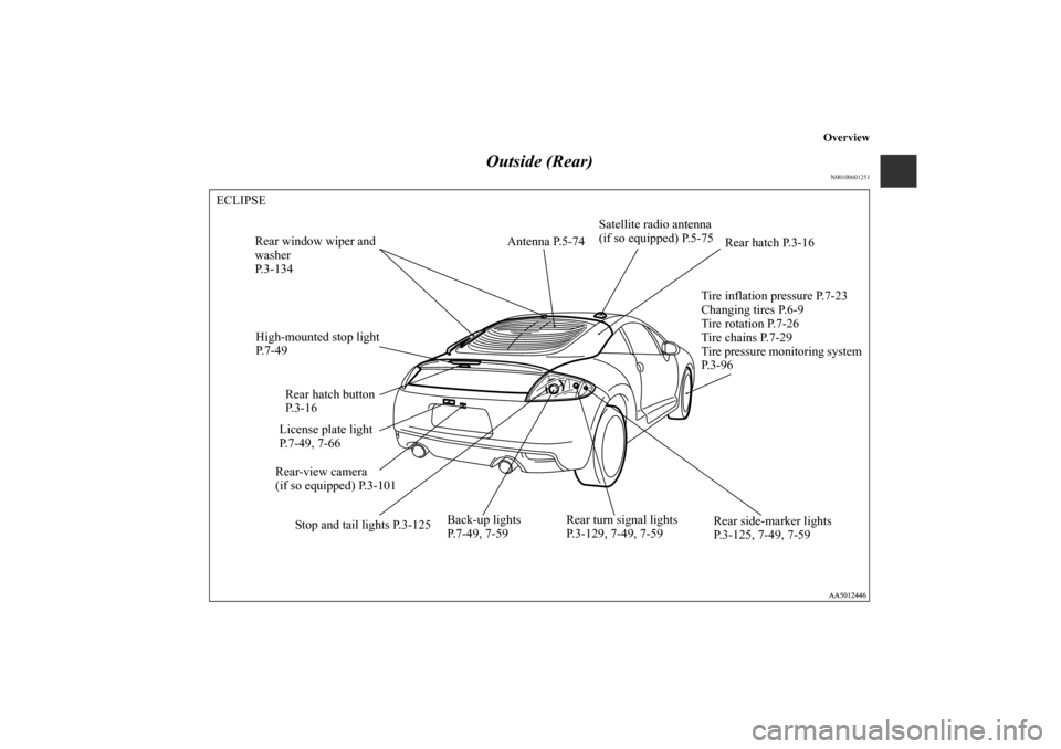 MITSUBISHI ECLIPSE 2012 4.G Owners Manual Overview Outside (Rear) N00100601251 Antenna P.5-74 Rear hatch P.3-16 License plate light  P.7-49, 7-66 Back-up lights P.7-49, 7-59Tire inflation pressure P.7-23 Changing tires P.6-9 Tire rotation P.7