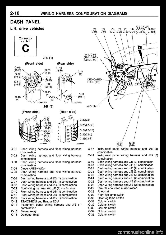 Mitsubishi Galant 1996 7g Electrical Wiring Diagram Workshop Manual Electric