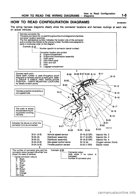 Mitsubishi Galant 1997 8g Electrical Wiring Diagram Workshop Manual Engine