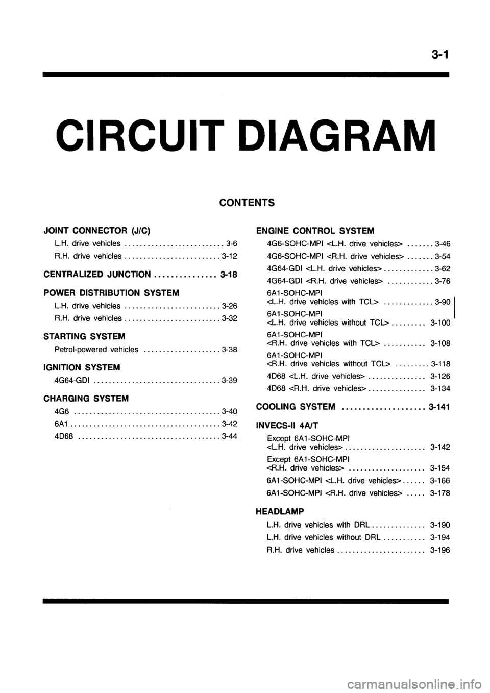 Mitsubishi Gdi Wiring Diagram Library 4g64 Galant 1999 8g Electrical Workshop Manual