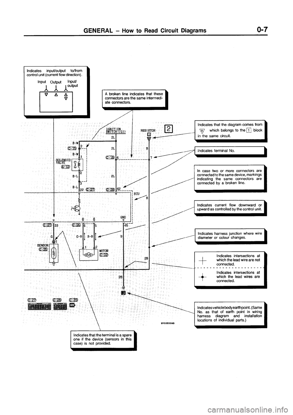 kia sportage tow bar wiring diagram
