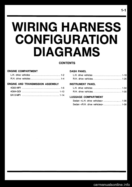 Mitsubishi Galant 2001 8g Electrical Wiring Diagram Workshop Manual 2 4 Engine Harness