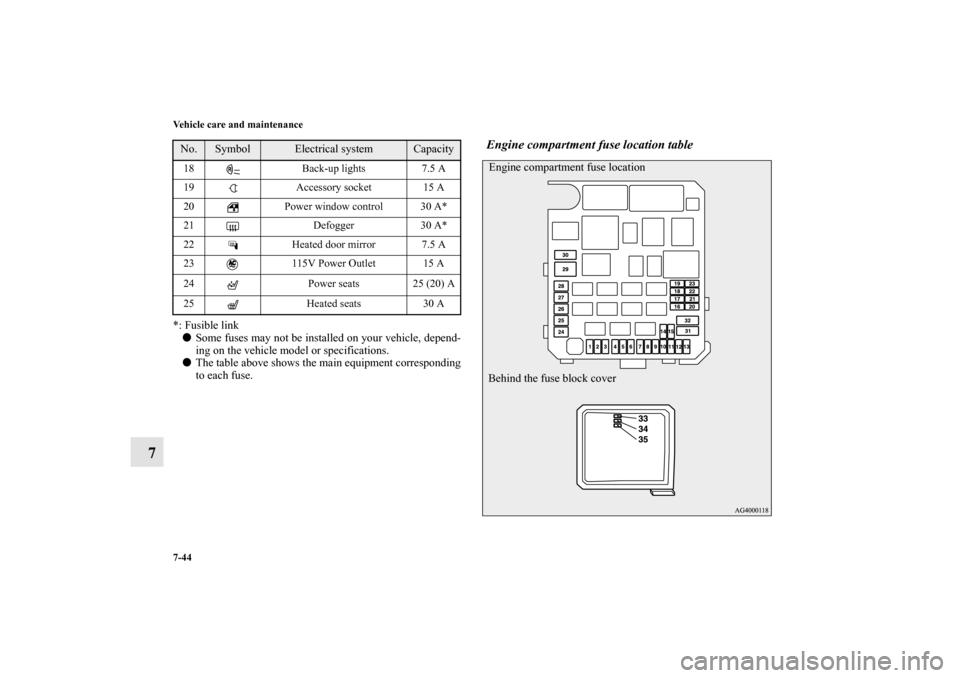 Fuses Mitsubishi Outlander Sport 2011 3g Owners Manual
