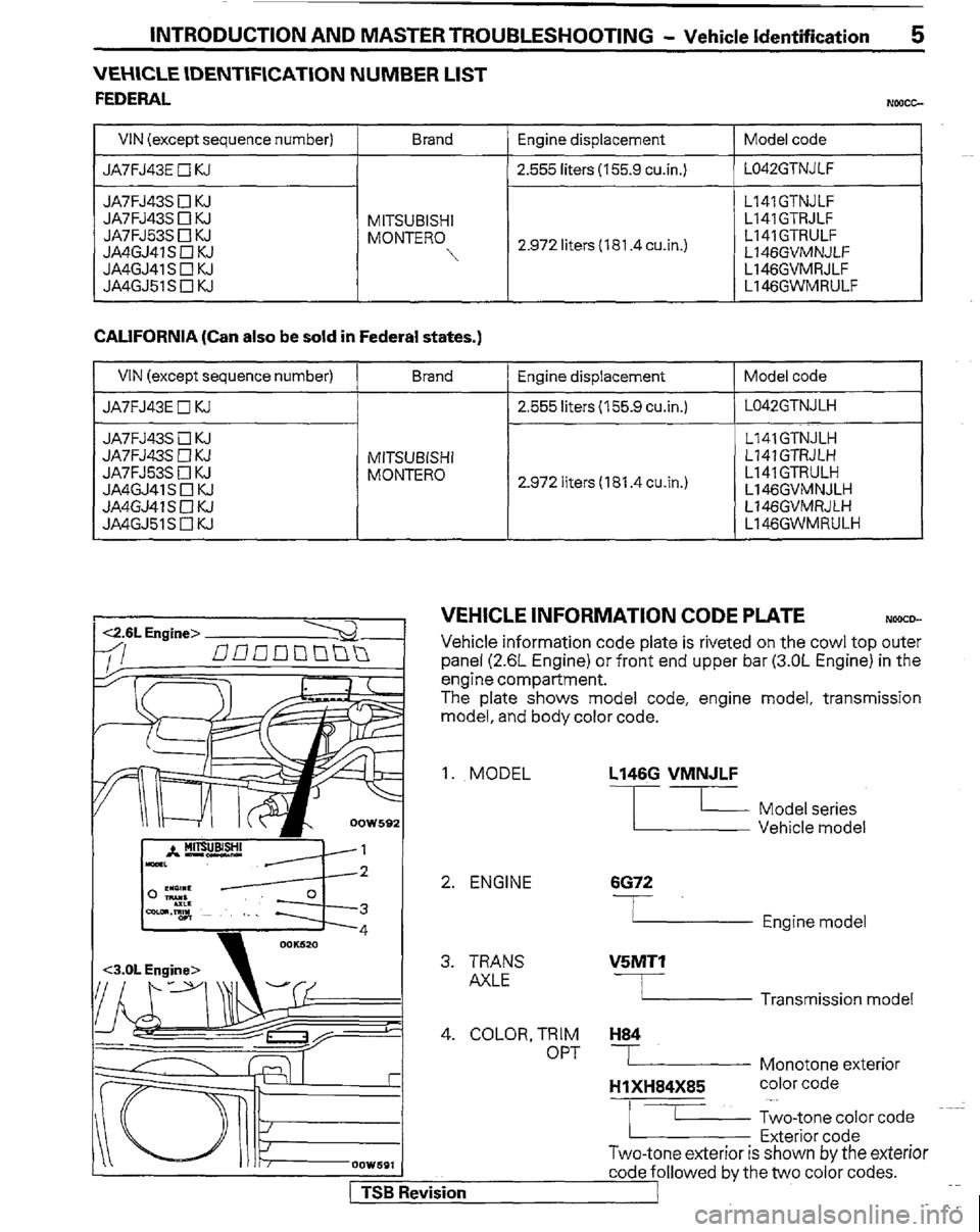 Download Wiring Diagram Mitsubishi L300 : Service manual diagram motor mitsubishi l pdf