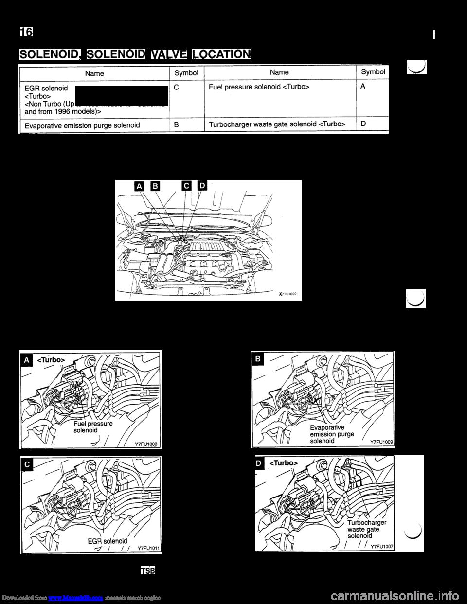 mitsubishi gto manual download