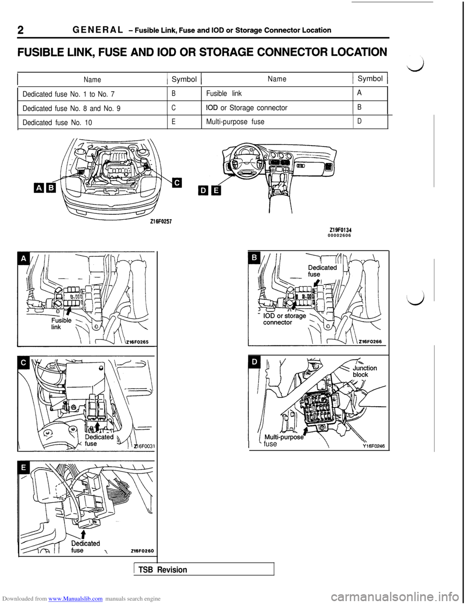 MITSUBISHI 3000GT 1993 2.G Workshop Manual, Page 4