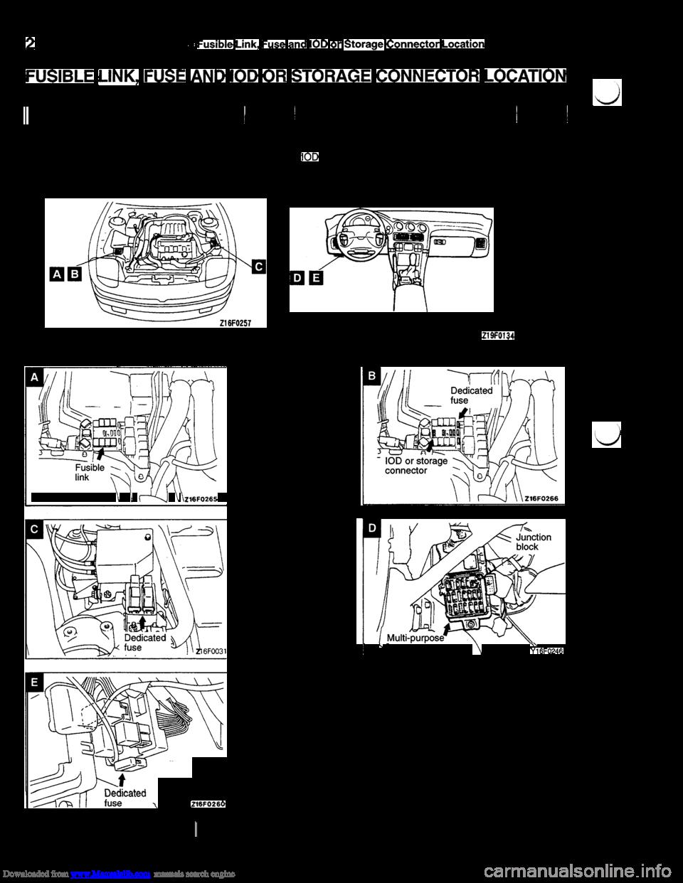 Mitsubishi 3000gt 1993 2g Workshop Manual Engine Diagram