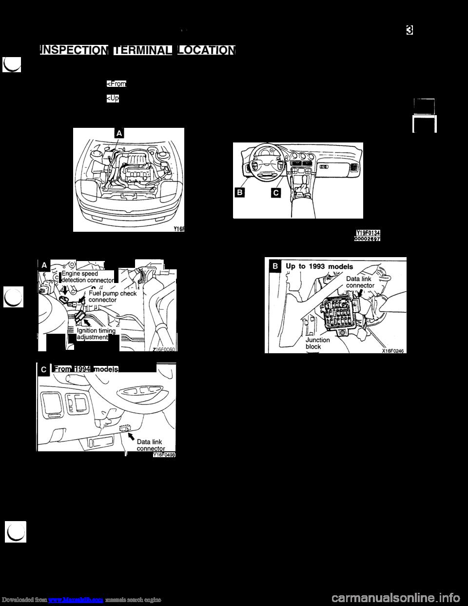 Mitsubishi 3000gt 1994 2g Workshop Manual Transmission Diagram 1993