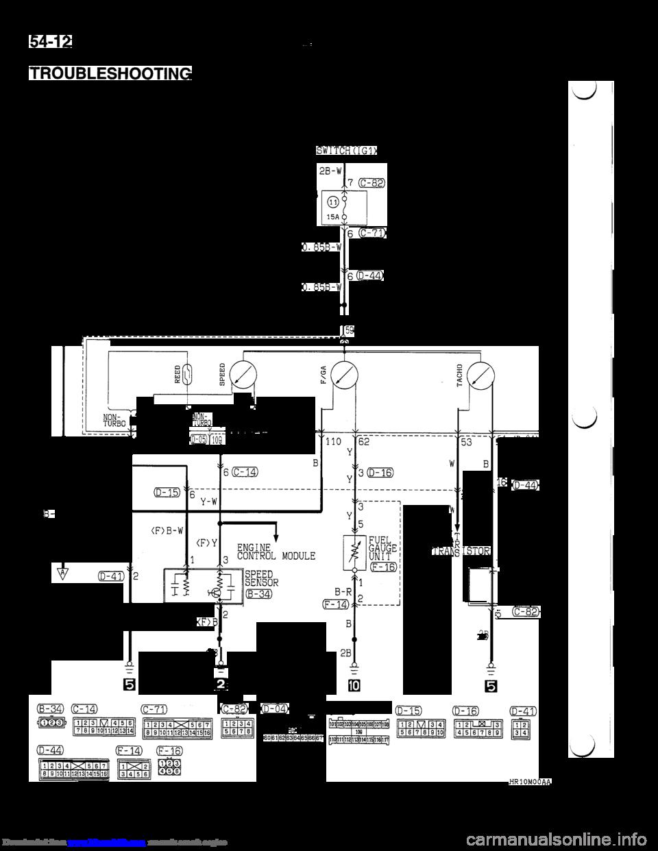 Mitsubishi 3000gt 1996 2g Workshop Manual 1991 Tachometer Wiring Diagram