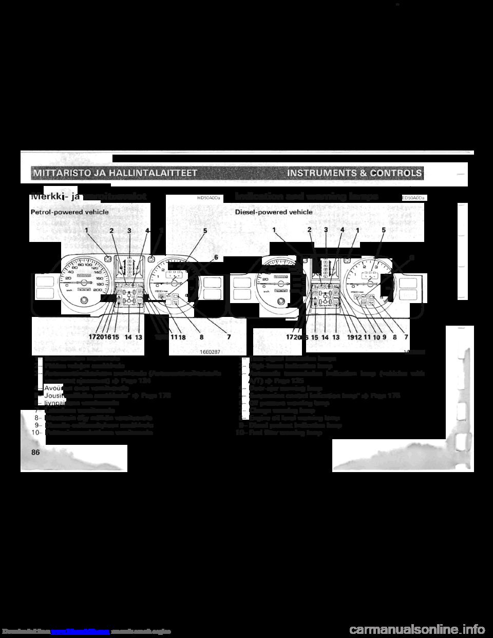 Oil Filter Mitsubishi Pajero 1996 2g Owners Manual 7 3 Fuel Diagram
