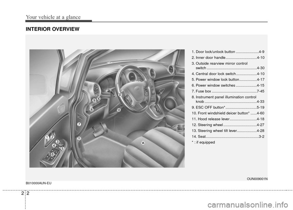 KIA Carens 2011 2.G Owners Manual, Page 10