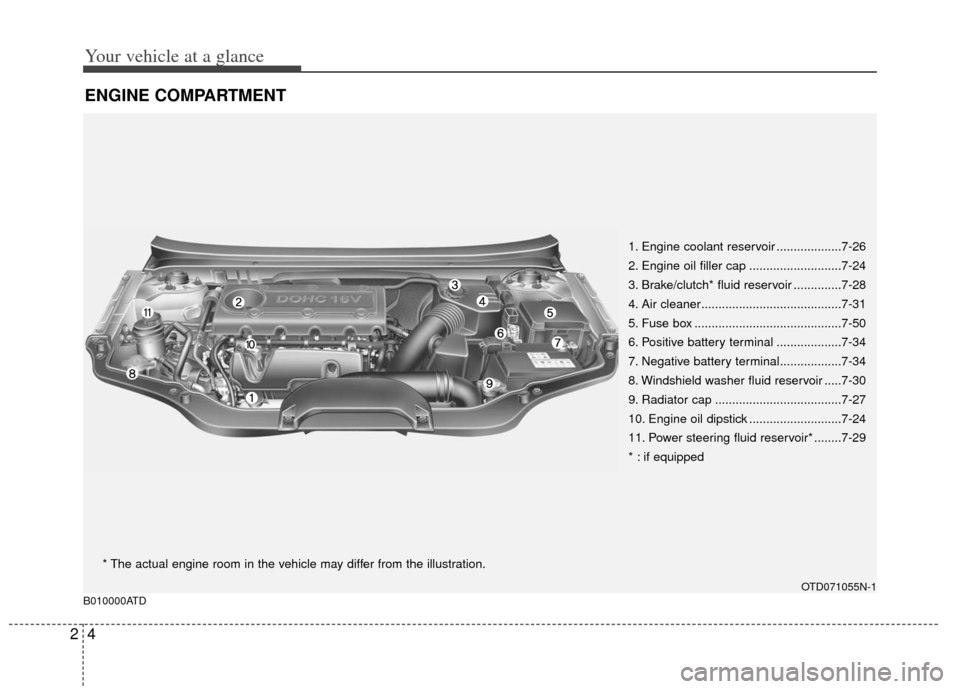 engine coolant    KIA       Cerato       2012    1G    Owner s    Manual
