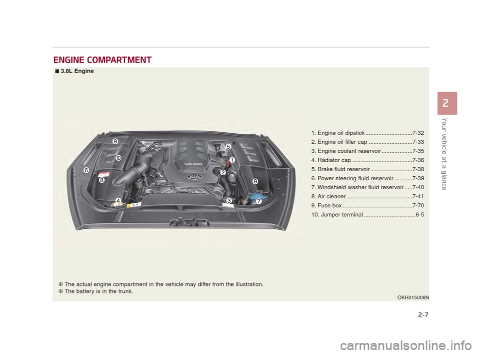 KIA K900 2015 1.G Owners Manual, Page 16