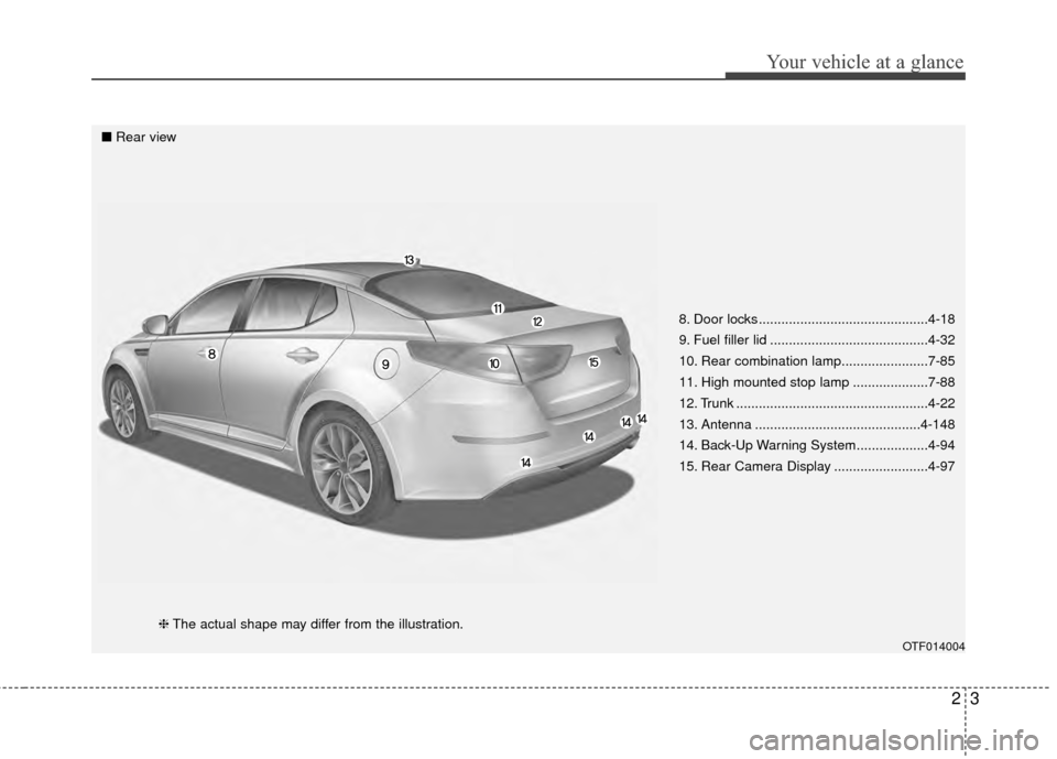 KIA Optima 2015 4.G Owners Manual, Page 12