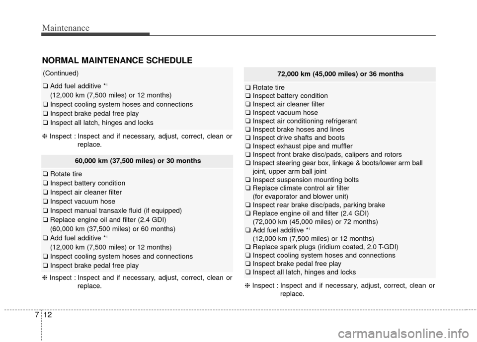 KIA Optima 2015 4.G Owners Manual, Page 379