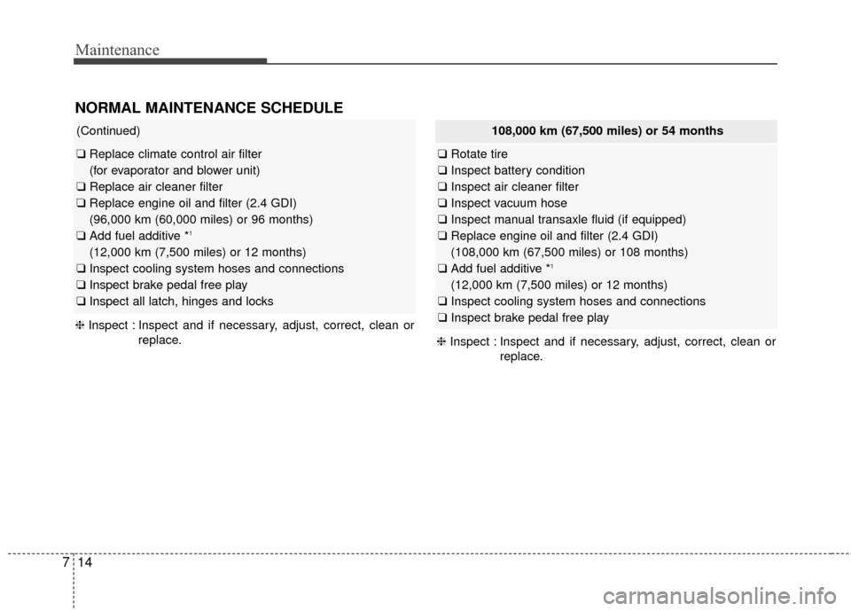KIA Optima 2015 4.G Owners Manual, Page 381