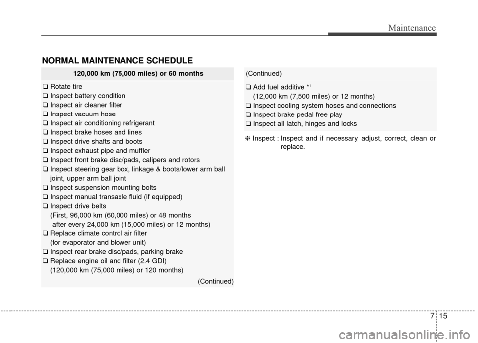 KIA Optima 2015 4.G Owners Manual, Page 382