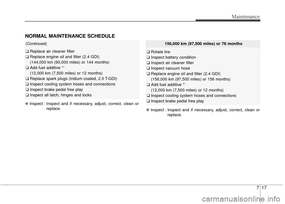 KIA Optima 2015 4.G Owners Manual, Page 384