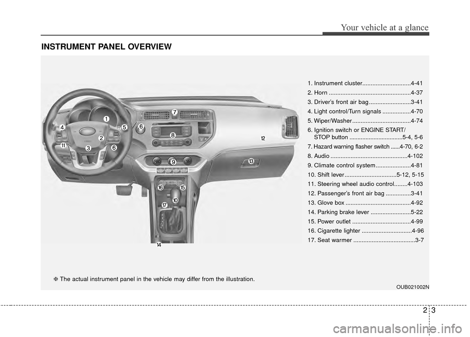 KIA Rio 2015 3.G User Guide, Page 12