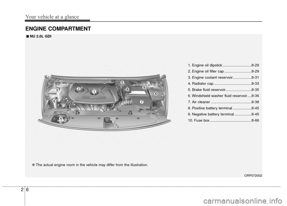 KIA Carens 2017 3.G Owners Manual, Page 16