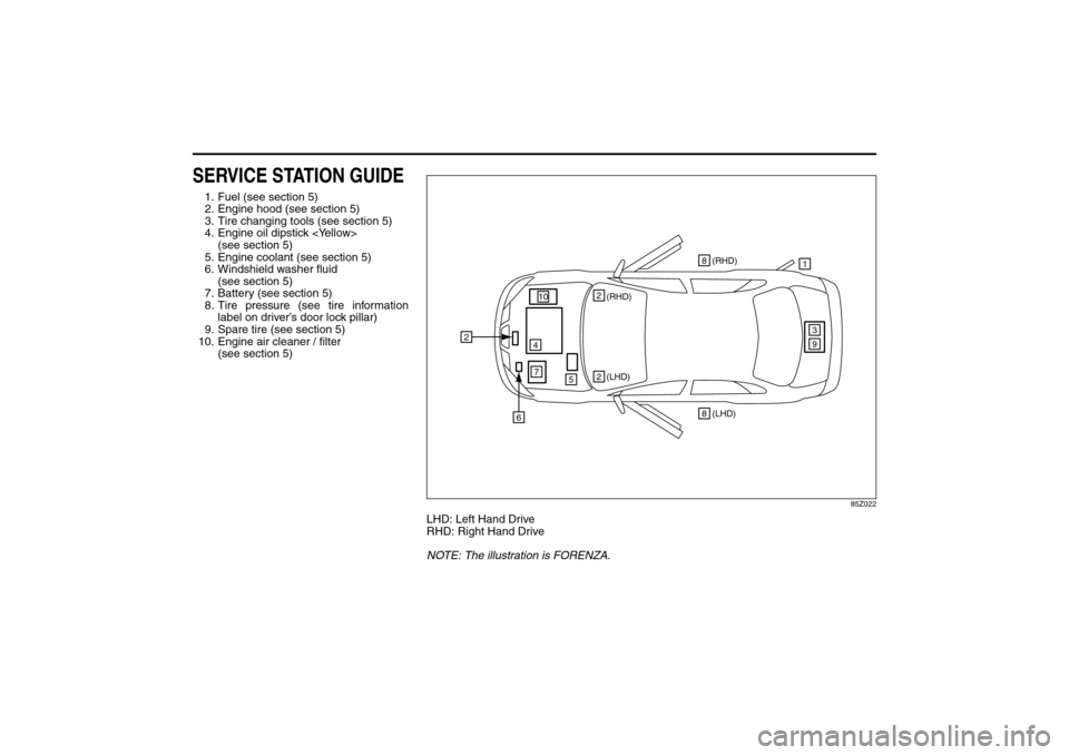 SUZUKI FORENZA 2008 1.G Owners Manual, Page 5