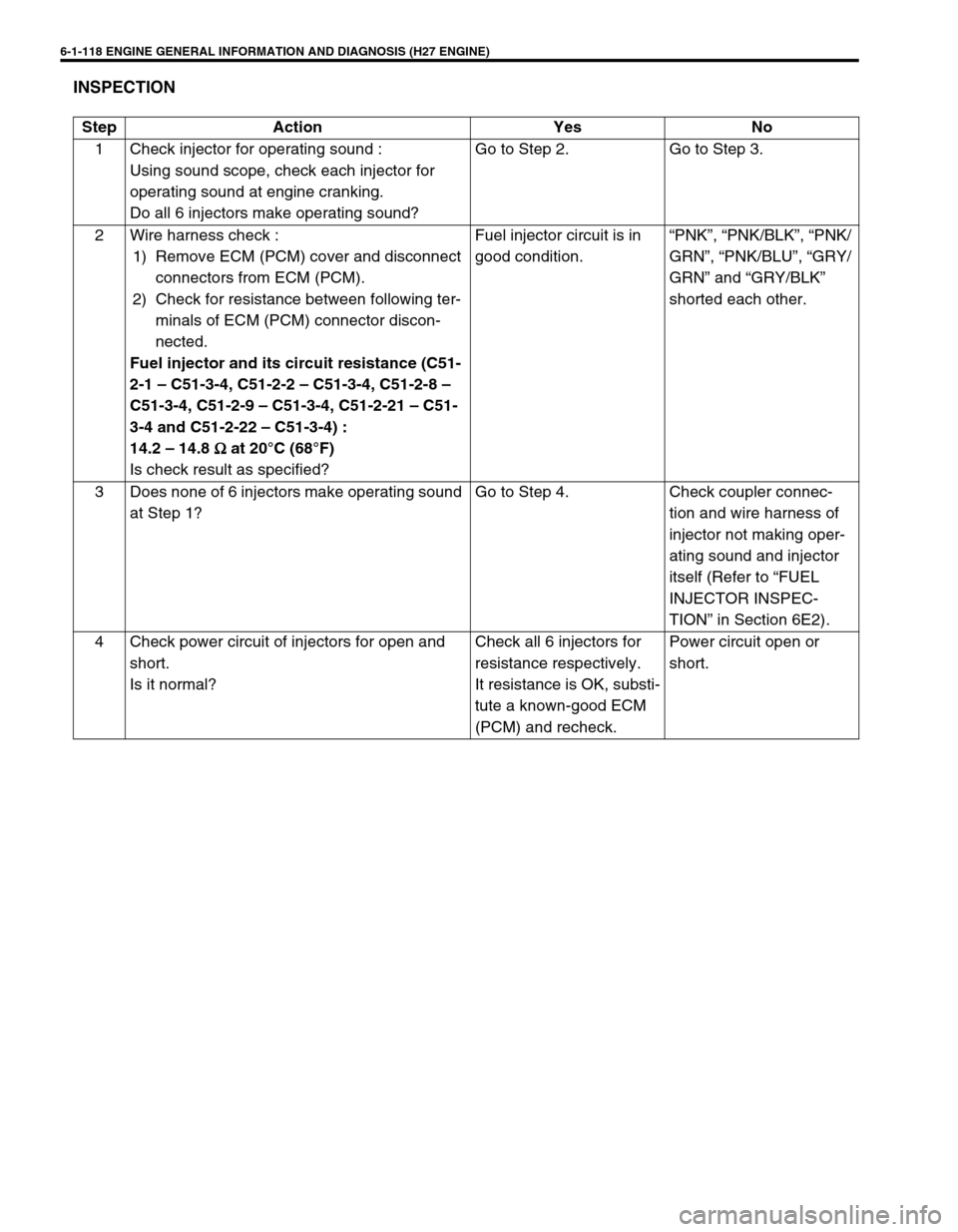 Check Engine Suzuki Grand Vitara 2001 2g Owners Manual Wiring Harness Page 279