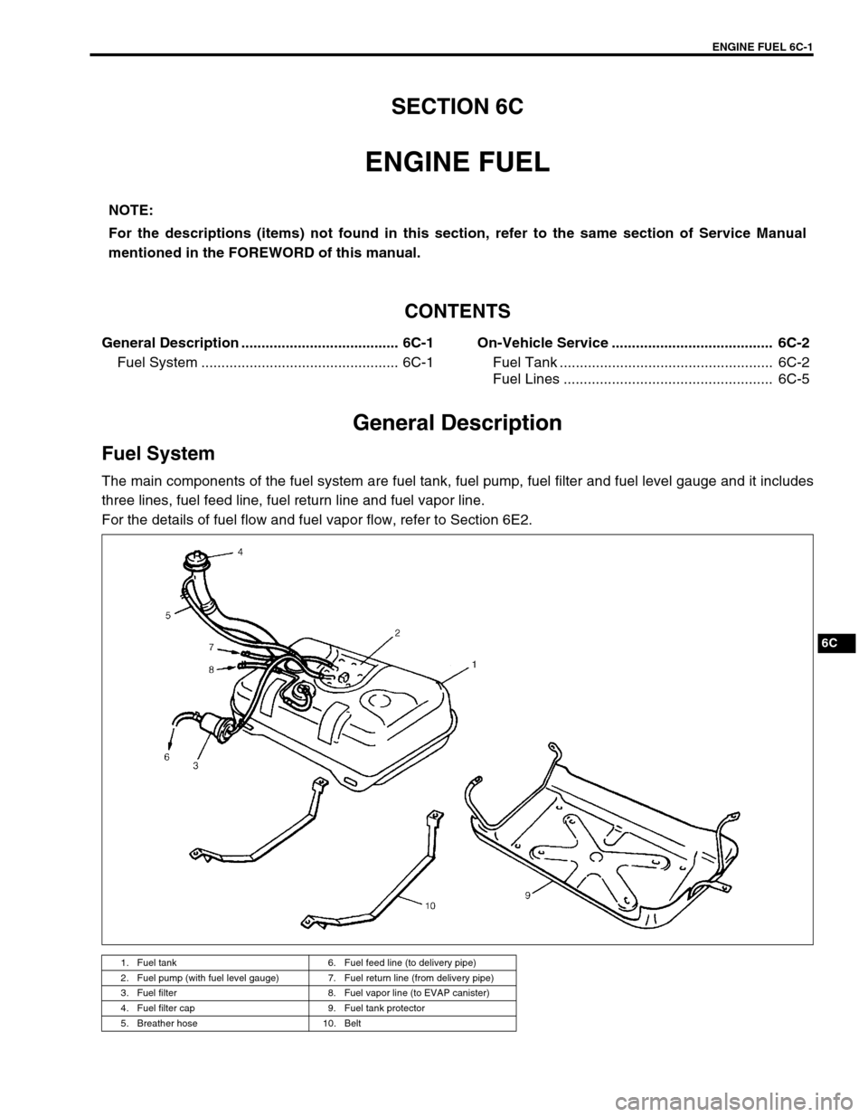 Suzuki Grand Vitara 2001 2g Owners Manual. Suzuki Grand Vitara 2001 2g Owners Manual Page 328 Engine Fuel 6c1. Suzuki. Suzuki Vitara 1 6 Engine Diagram At Scoala.co
