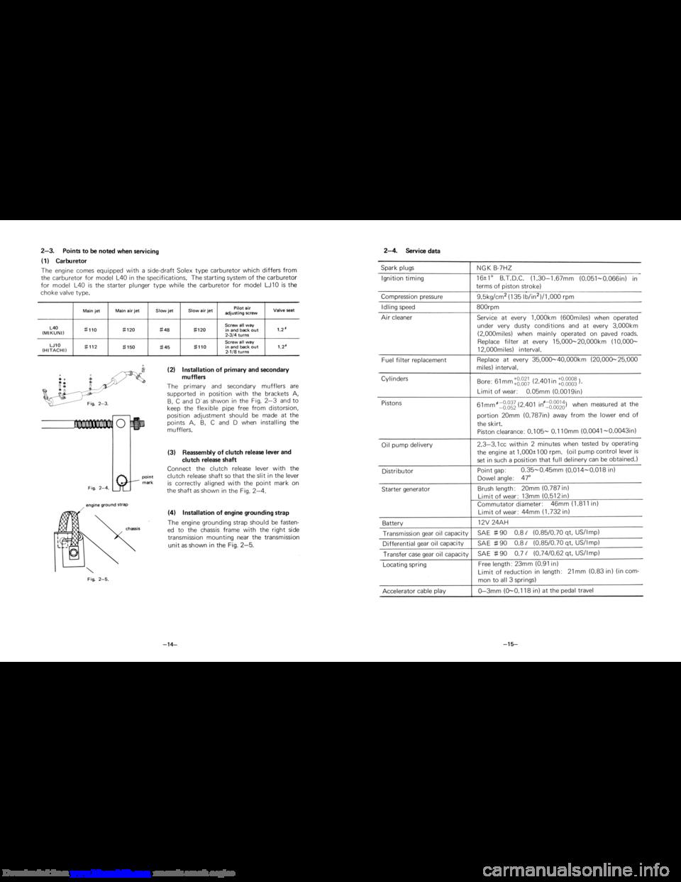 Suzuki Lj80 Workshop Manual 1979 Wiring Diagram Lj10 1973 1 G Service Lj 80 Lj20