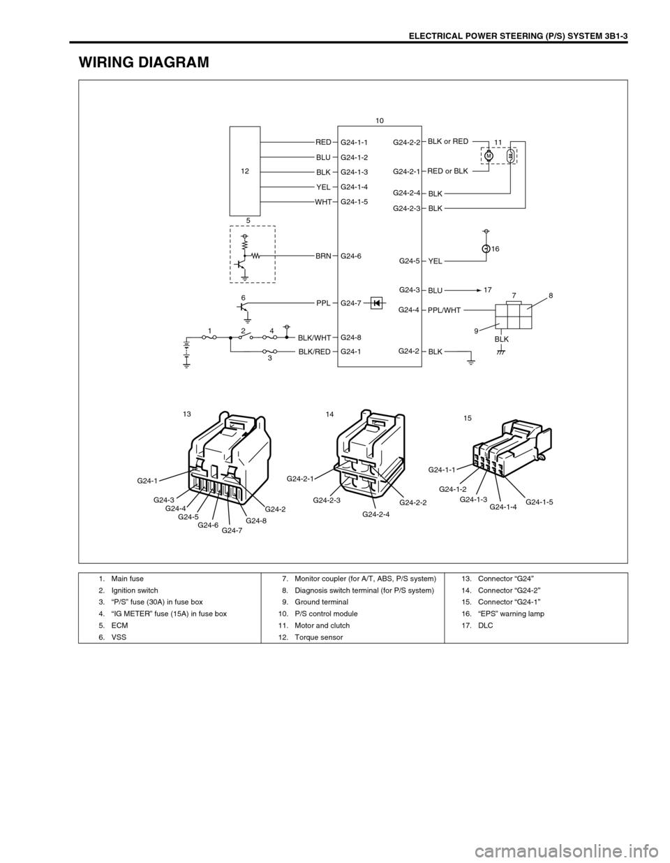 SUZUKI SWIFT 2000 1.G RG413 Service Workshop Manual, Page 144